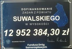 Rządowe środki finansowe na drogi lokalne