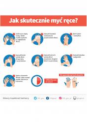 Informacja Państwowego Powiatowego Inspektora Sanitarnego w Suwałkach