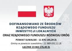 Powiat Suwalski otrzymał 1,72 mln zł na remont i budowę nowych dróg